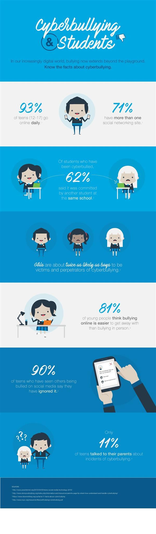 Cyberbullying Awareness Infographic